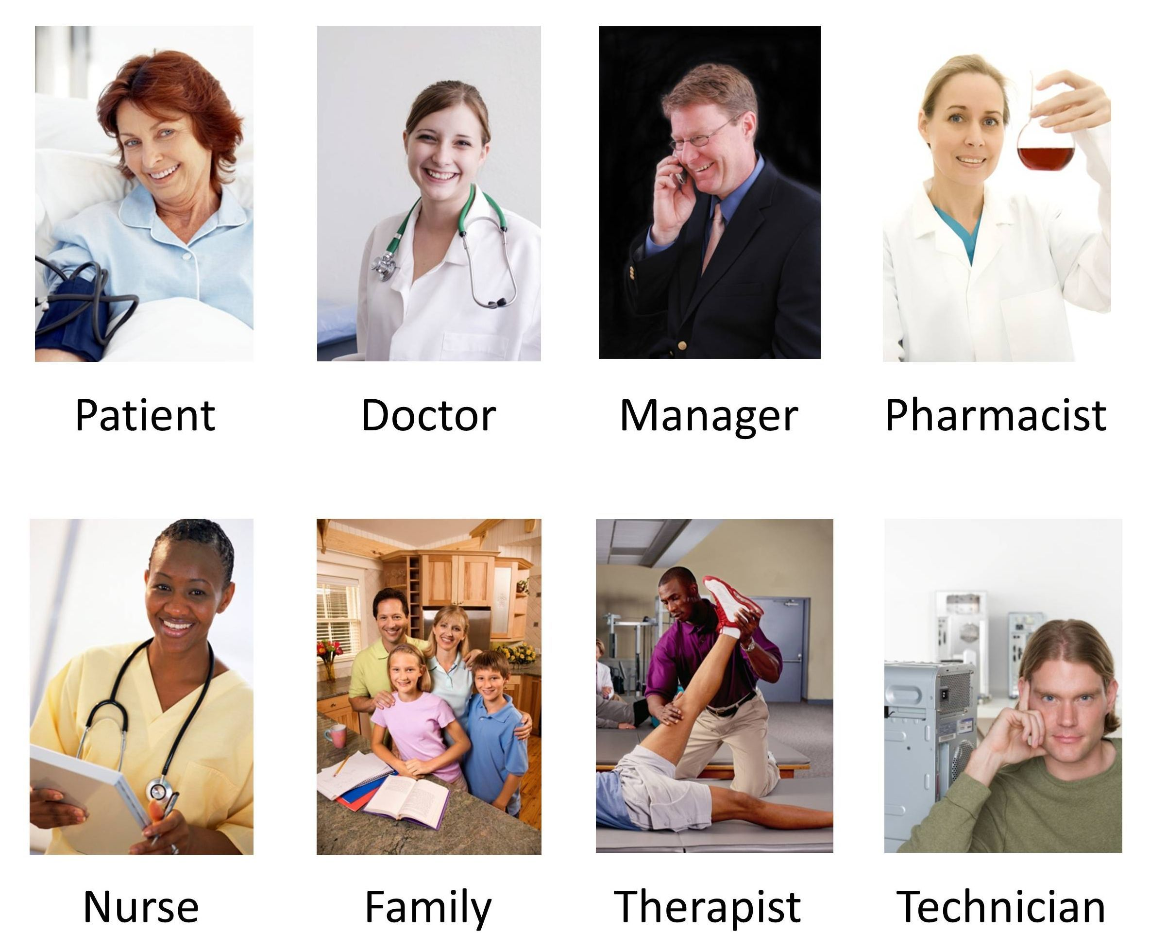 Examples of stakeholders include: patient, doctor, manager, pharmacist, nurse, family, therapist, technician
