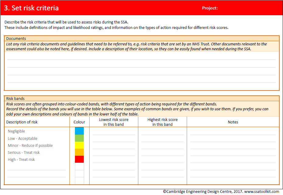 Screenshot of a page from the assessment form, showing tables to be completed with information for the SSA